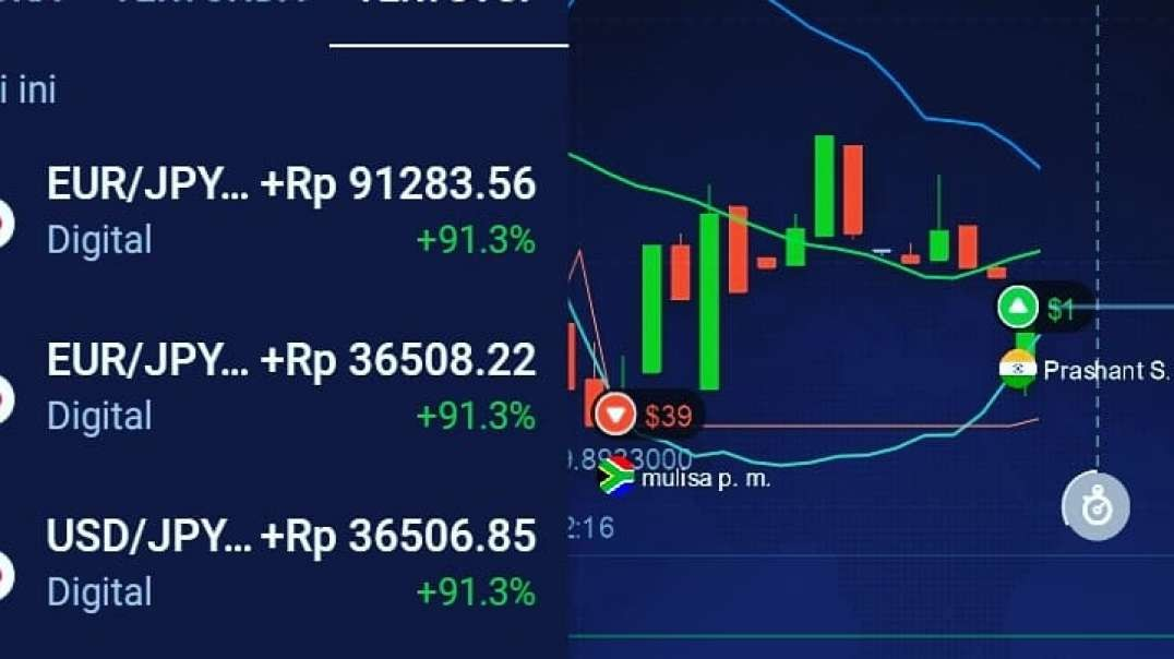 Mini strategi IQ Option